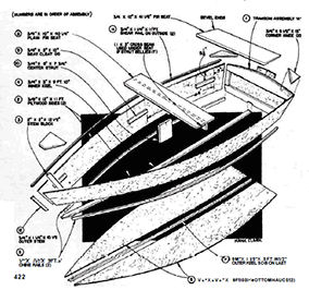 wooden skiff boat plans