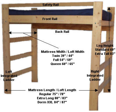 Free loft bed plans cool woodworking plans for Bunk bed woodworking plans